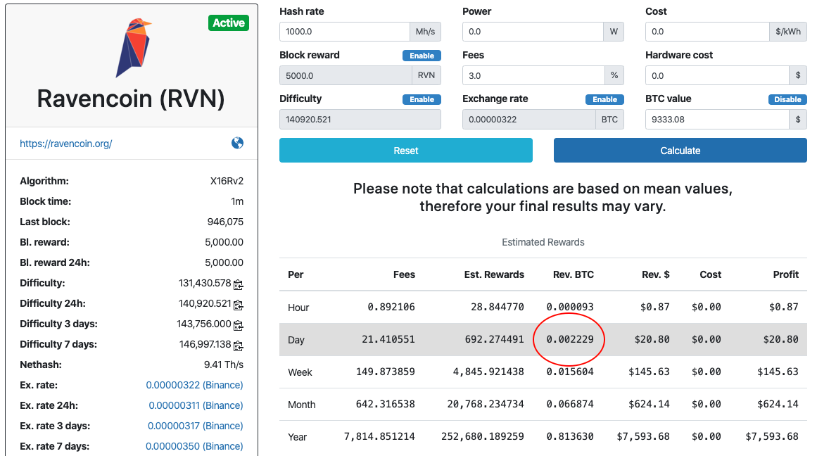 How To Calculate Profit Or Loss Nicehash Calculate how profitable it is to mine selected altcoins in comparison to ethereum or bitcoin. how to calculate profit or loss nicehash